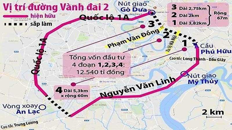 vanh dai 2.4