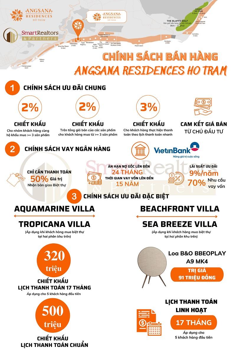 Chính sách bán hàng biệt thự Angsana Hồ Tràm
